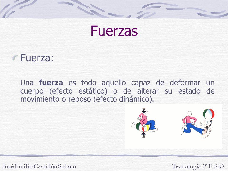 Fuerzas Fuerza: