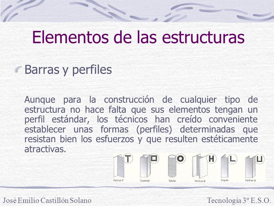 Elementos de las estructuras