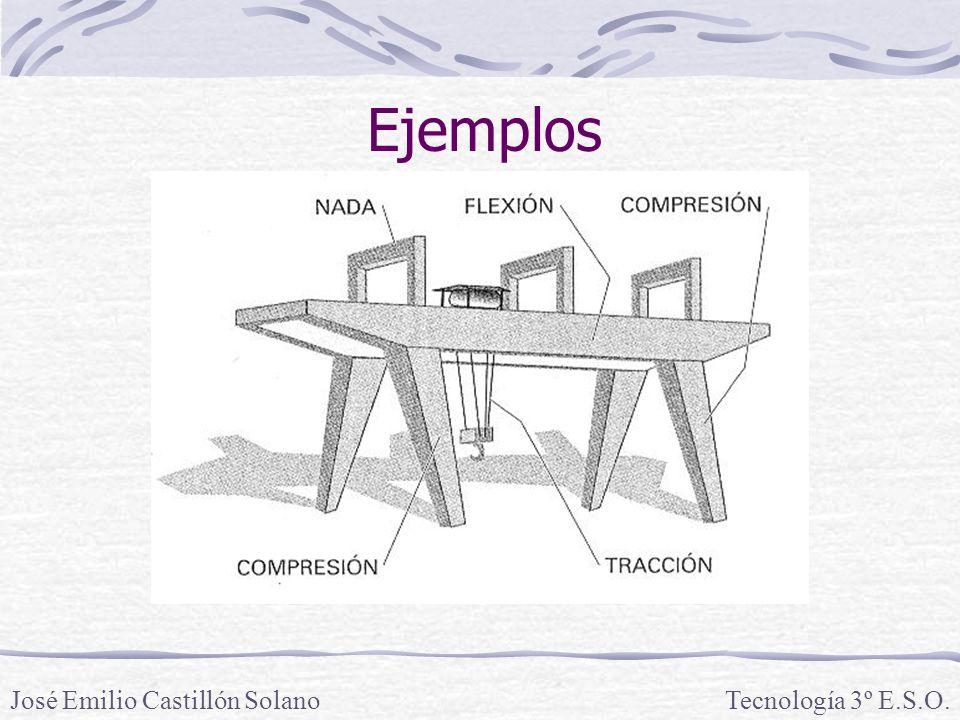 Ejemplos José Emilio Castillón Solano Tecnología 3º E.S.O.