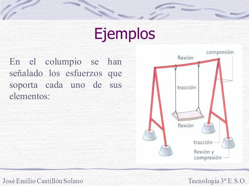 Ejemplos En el columpio se han señalado los esfuerzos que soporta cada uno de sus elementos: José Emilio Castillón Solano.