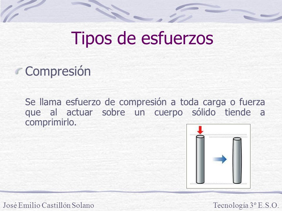Tipos de esfuerzos Compresión