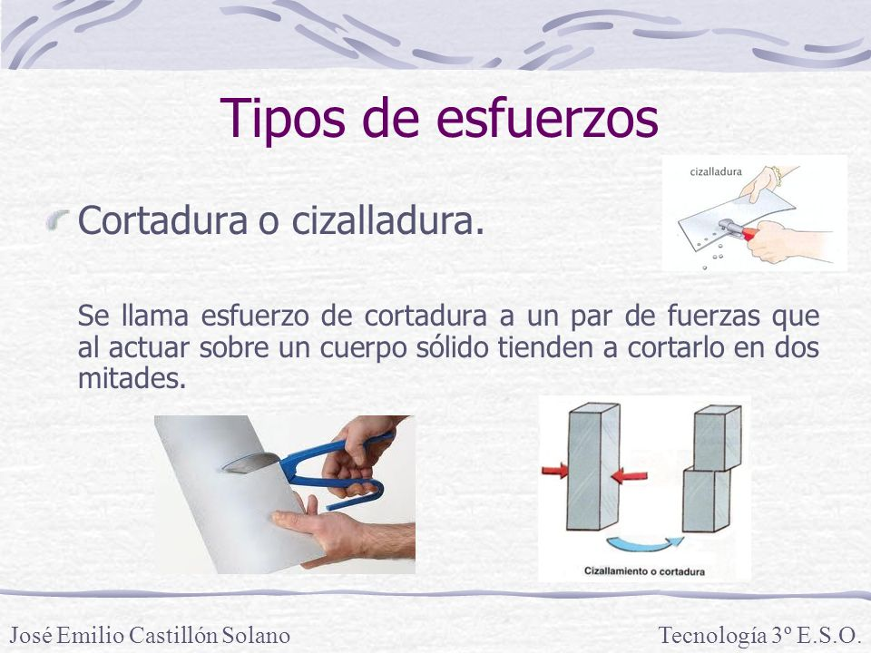 Tipos de esfuerzos Cortadura o cizalladura.