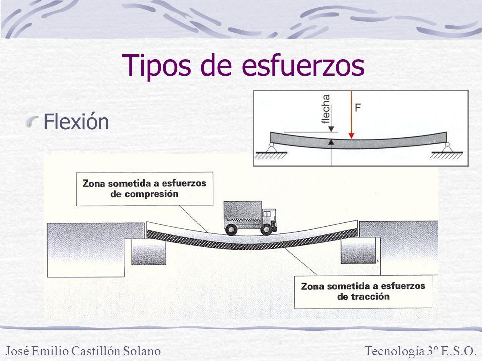 Tipos de esfuerzos Flexión José Emilio Castillón Solano