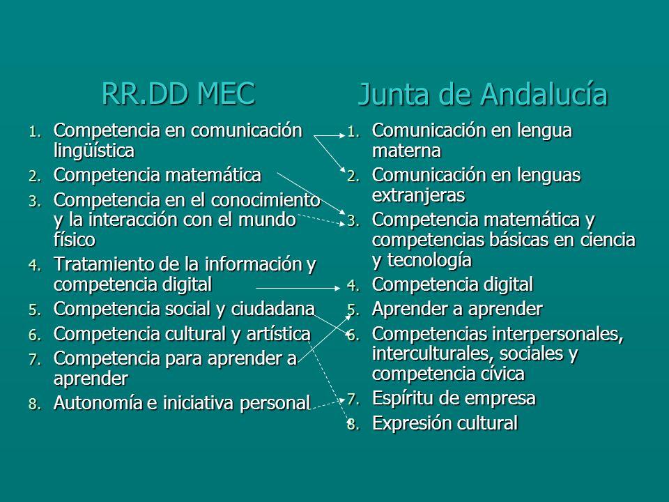 RR.DD MEC Junta de Andalucía Competencia en comunicación lingüística