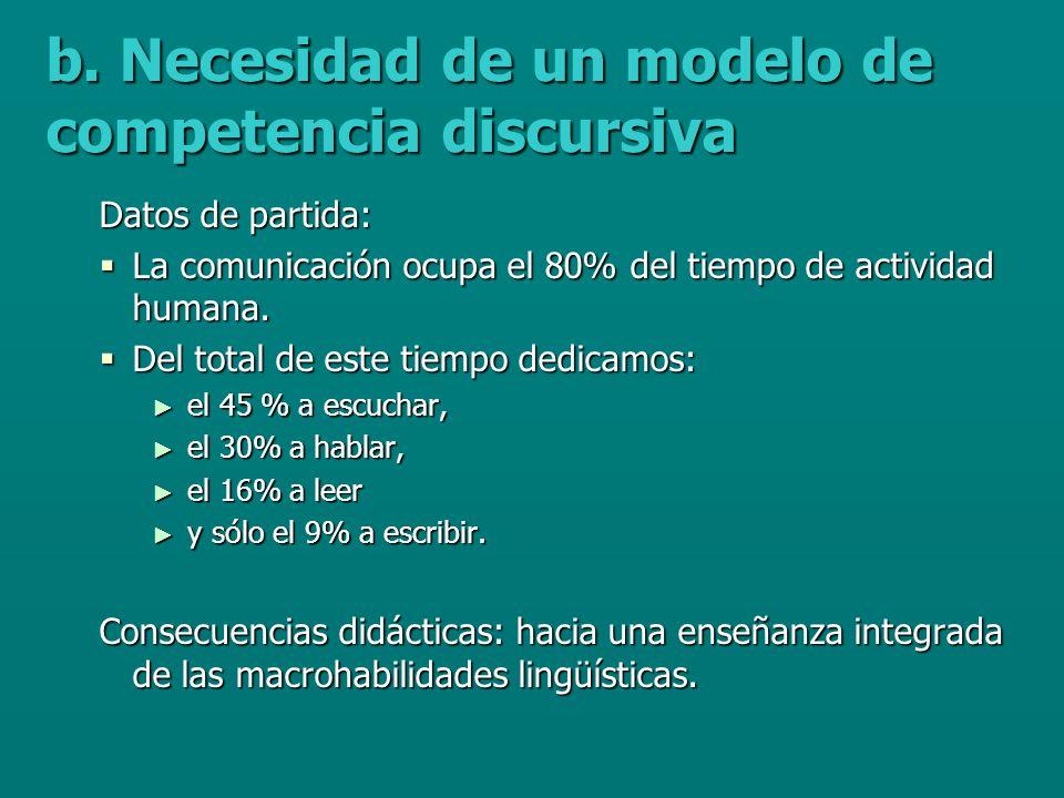 b. Necesidad de un modelo de competencia discursiva