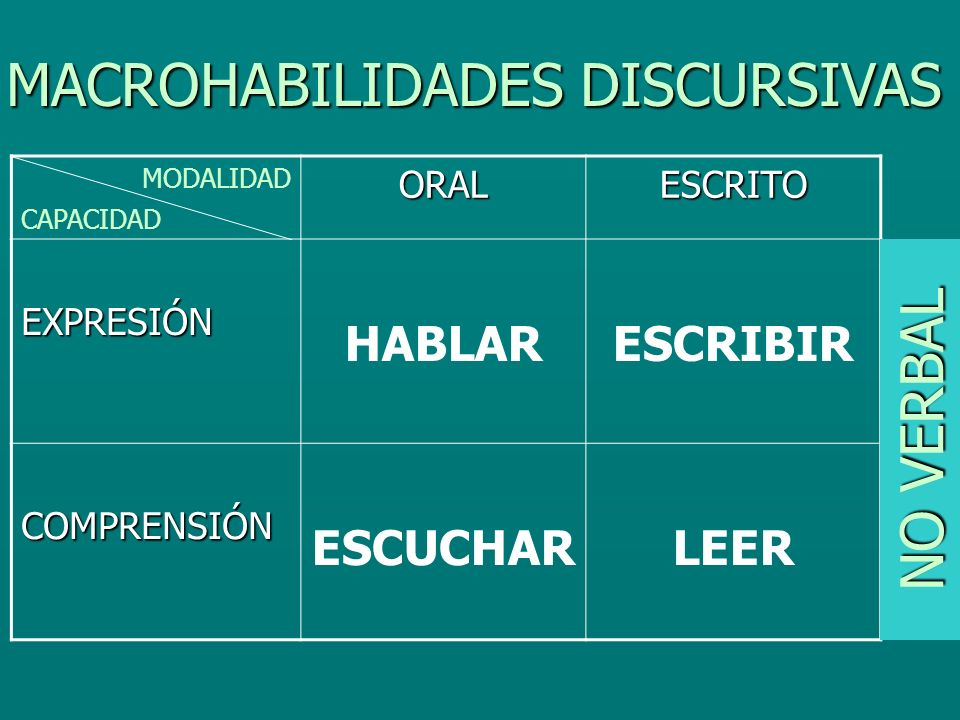 MACROHABILIDADES DISCURSIVAS