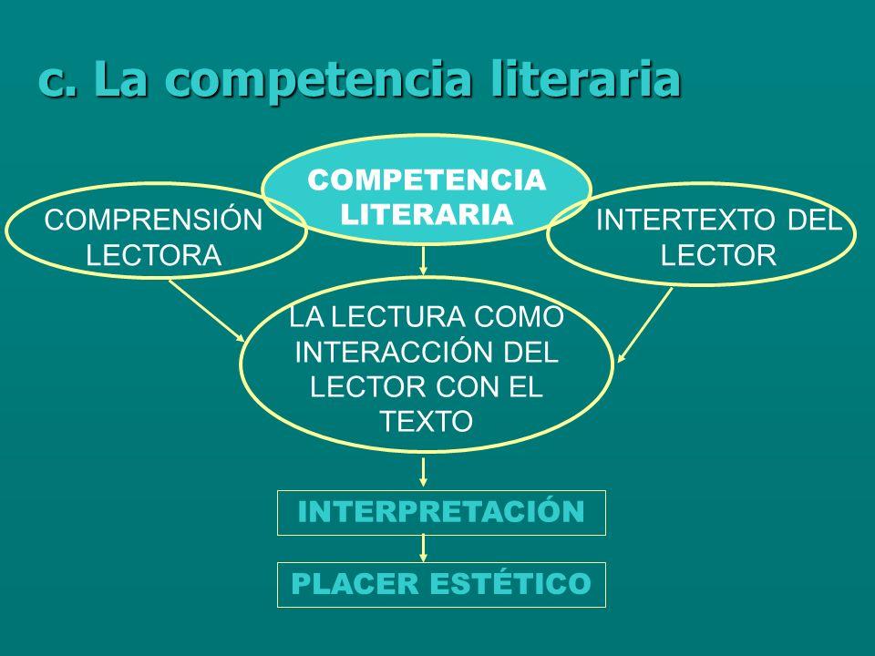c. La competencia literaria