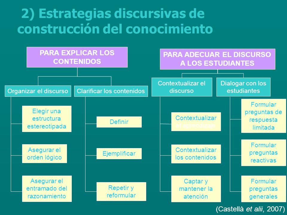2) Estrategias discursivas de construcción del conocimiento