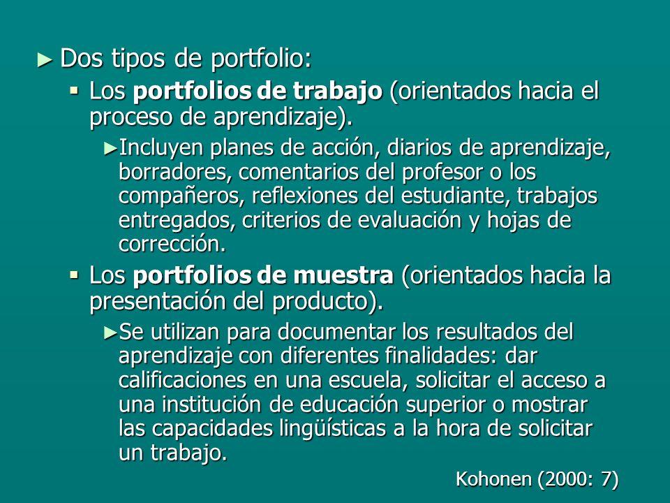 Dos tipos de portfolio: