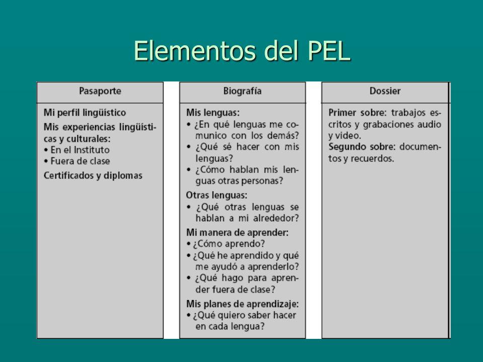 Elementos del PEL