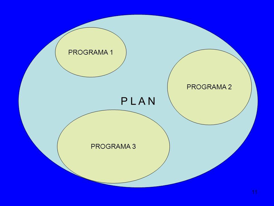P L A N PROGRAMA 1 PROGRAMA 2 PROGRAMA 3