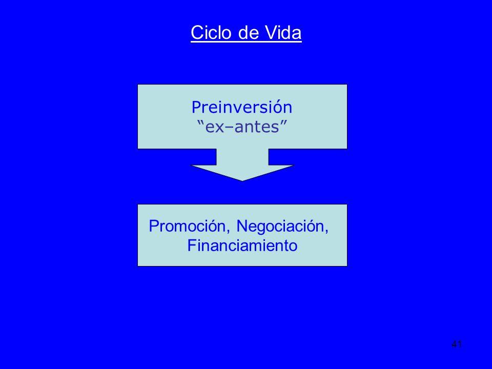 Promoción, Negociación,