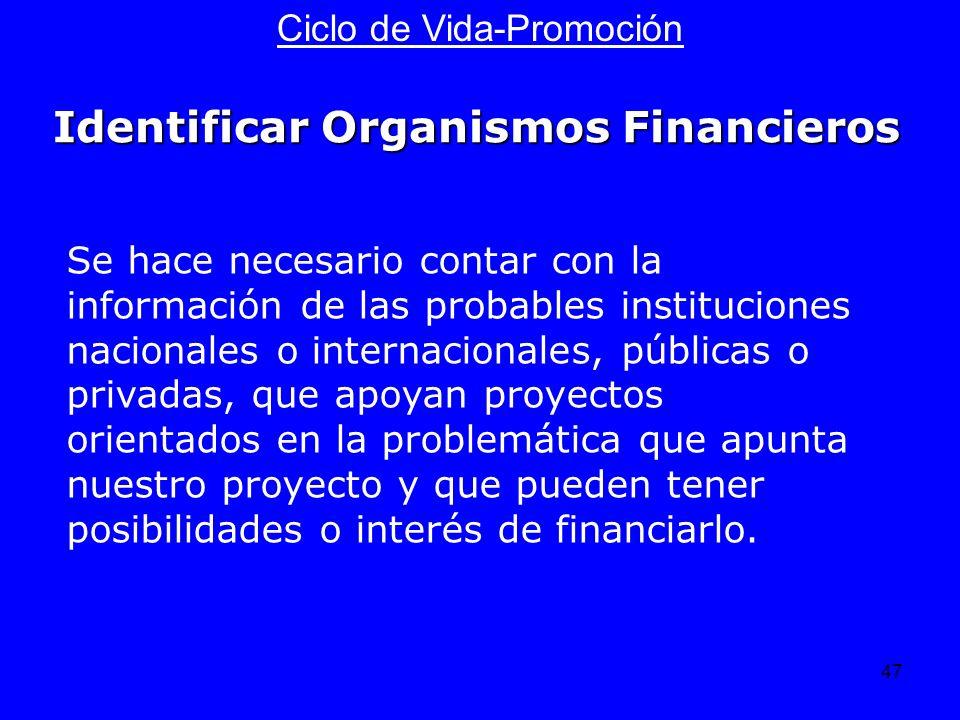 Identificar Organismos Financieros