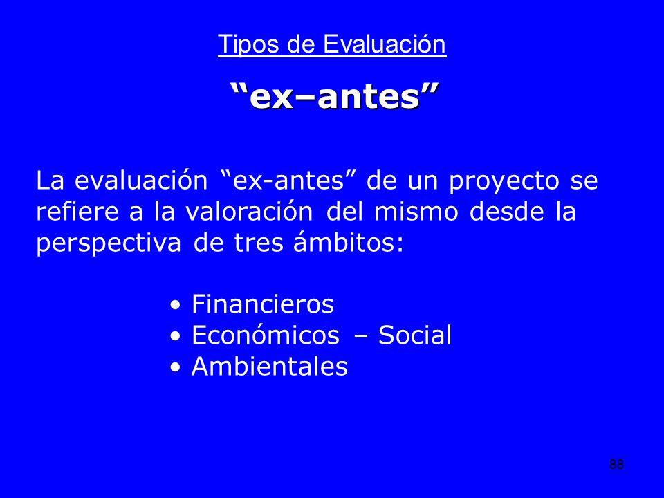 ex–antes Tipos de Evaluación