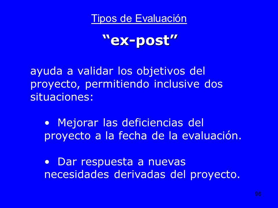 ex-post Tipos de Evaluación