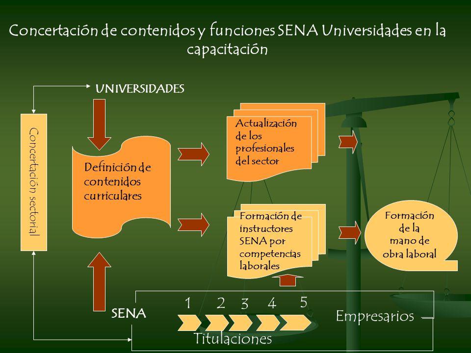 Concertación sectorial
