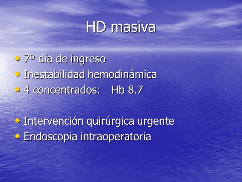 HD masiva 7º día de ingreso Inestabilidad hemodinámica