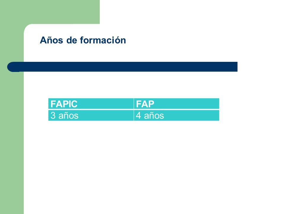 Años de formación FAPIC FAP 3 años 4 años