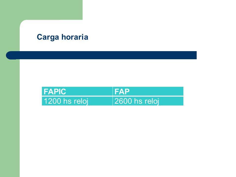 Carga horaria FAPIC FAP 1200 hs reloj 2600 hs reloj