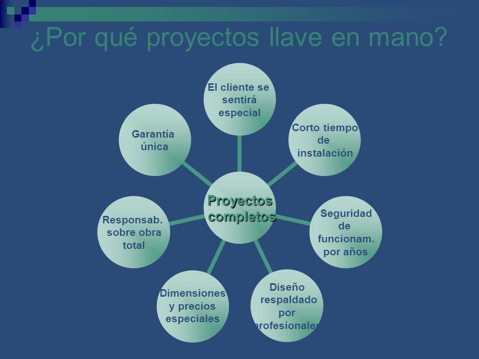 ¿Por qué proyectos llave en mano