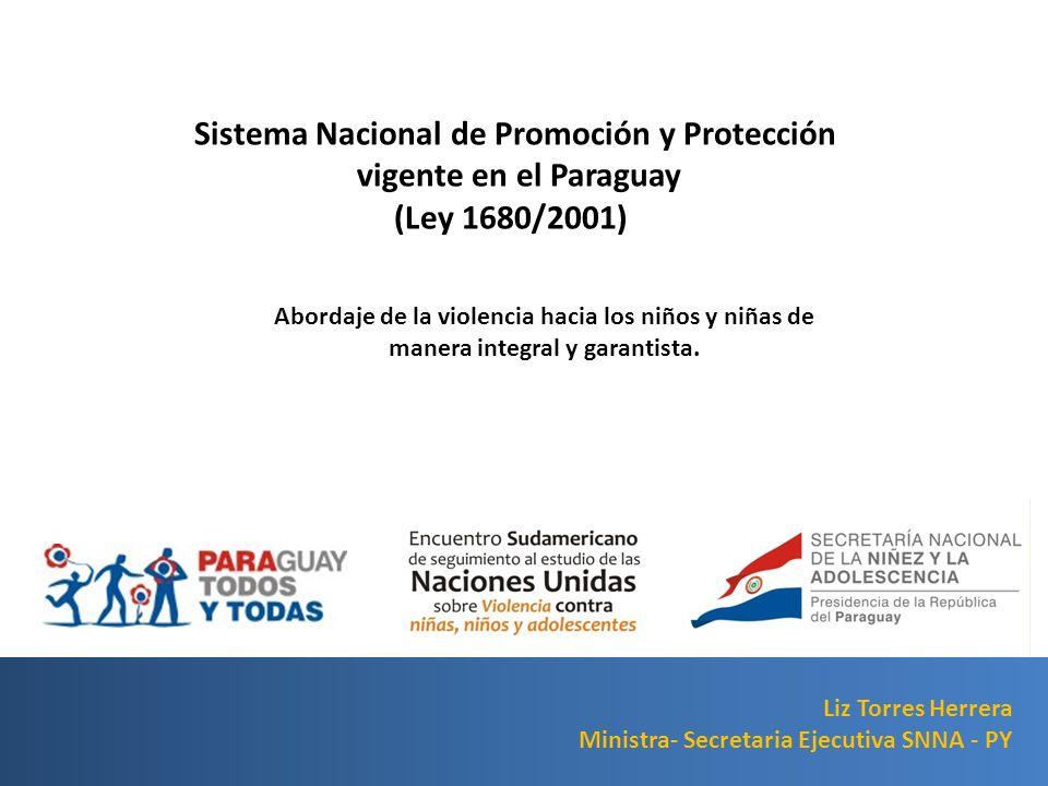 Sistema Nacional de Promoción y Protección