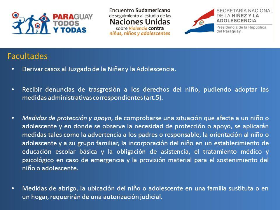 Facultades Derivar casos al Juzgado de la Niñez y la Adolescencia.