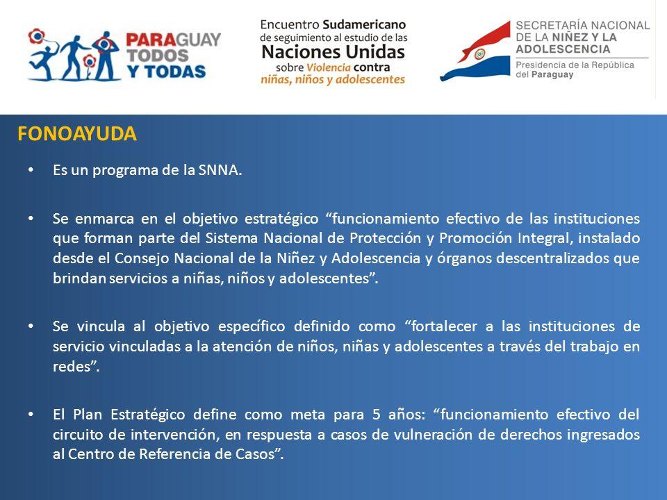 FONOAYUDA Es un programa de la SNNA.