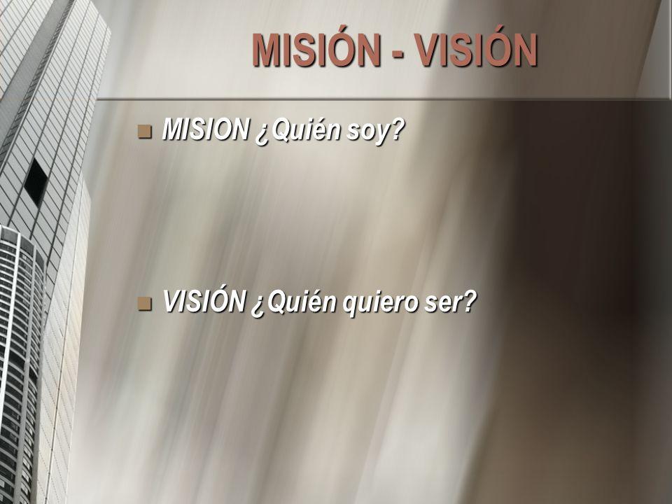 MISIÓN - VISIÓN MISION ¿Quién soy VISIÓN ¿Quién quiero ser