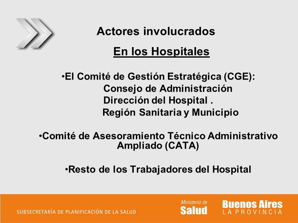 Actores involucrados En los Hospitales