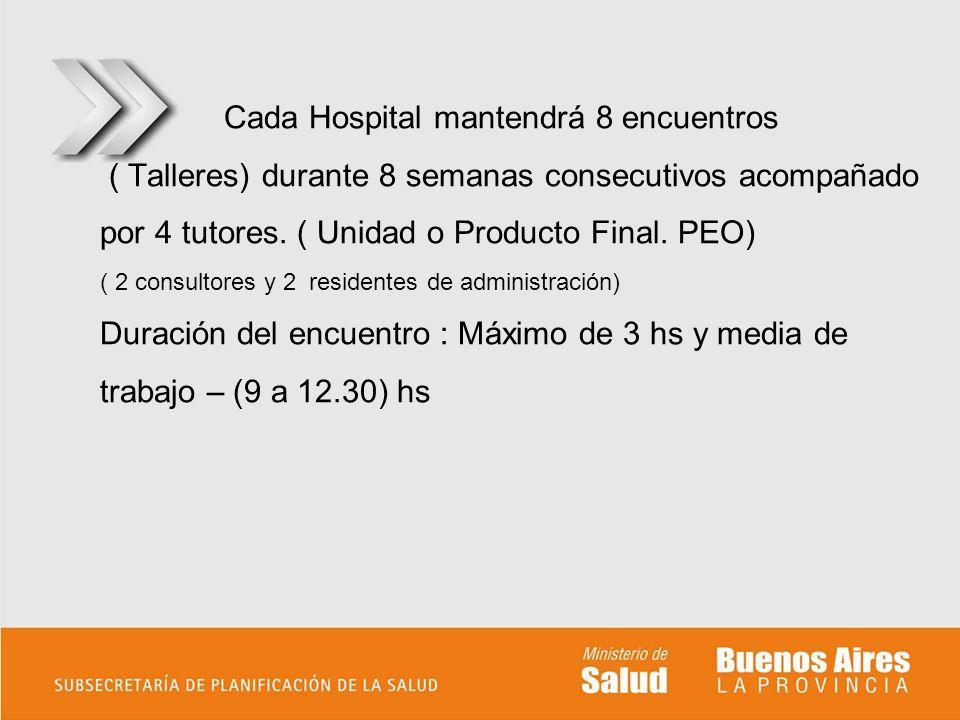 Cada Hospital mantendrá 8 encuentros ( Talleres) durante 8 semanas consecutivos acompañado por 4 tutores.