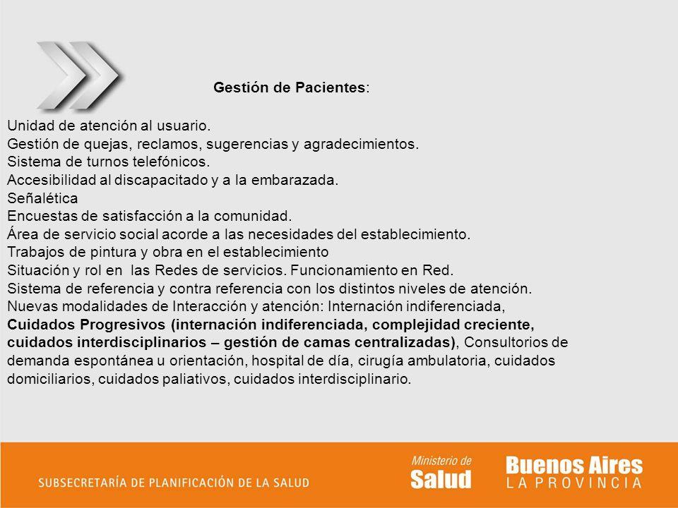 Gestión de Pacientes: Unidad de atención al usuario.