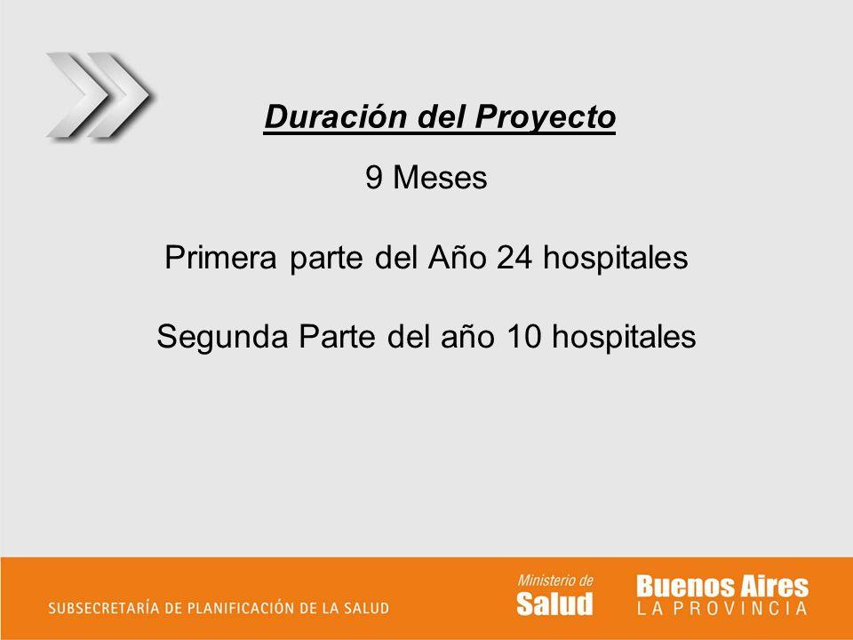 Duración del Proyecto 9 Meses Primera parte del Año 24 hospitales Segunda Parte del año 10 hospitales.