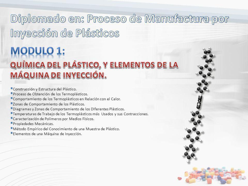 Diplomado en: Proceso de Manufactura por Inyección de Plásticos