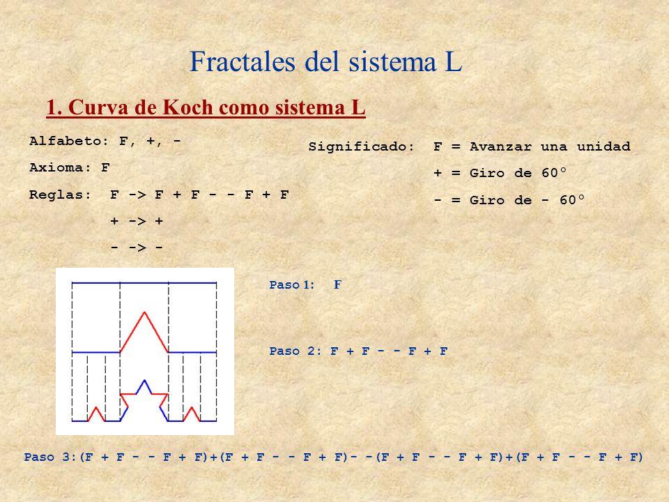 Fractales del sistema L