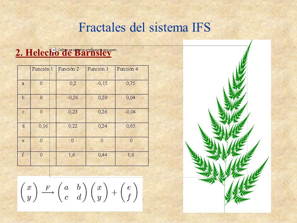 Fractales del sistema IFS
