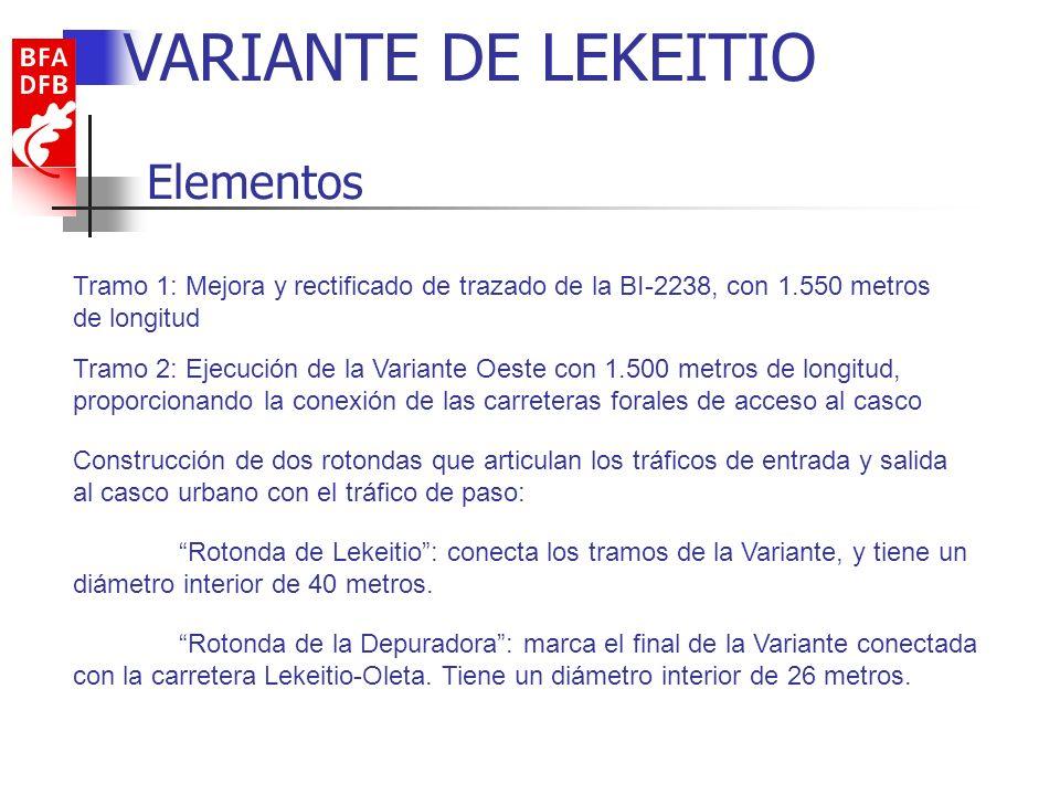 VARIANTE DE LEKEITIO Elementos