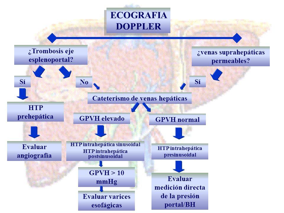 ¿Trombosis eje esplenoportal