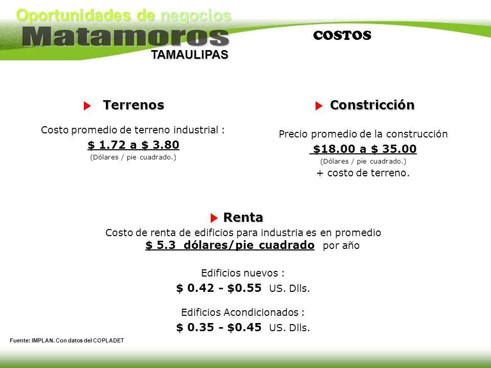 COSTOS Terrenos Renta $ 1.72 a $ 3.80 $18.00 a $ 35.00