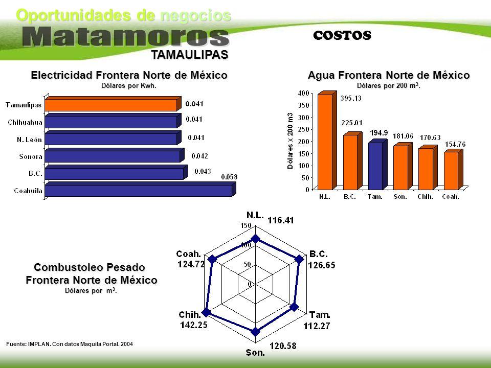 COSTOS Electricidad Frontera Norte de México