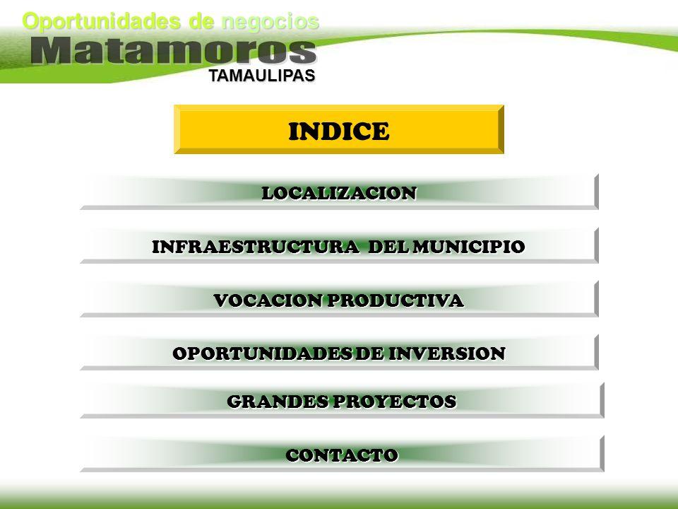 INDICE LOCALIZACION INFRAESTRUCTURA DEL MUNICIPIO VOCACION PRODUCTIVA