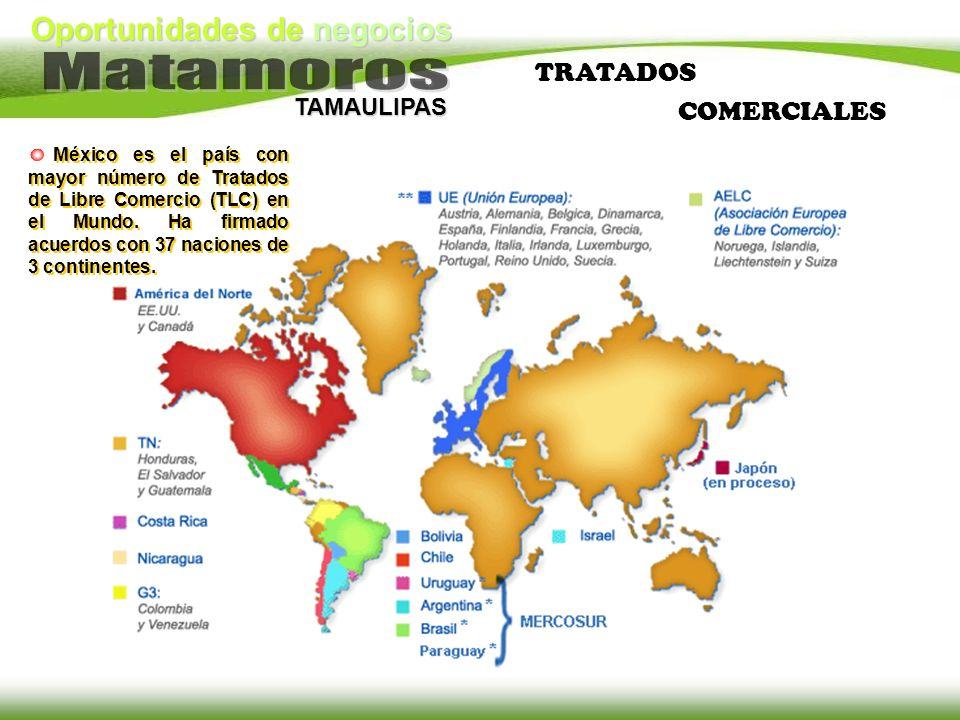 TRATADOS COMERCIALES.