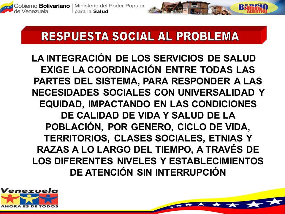 RESPUESTA SOCIAL AL PROBLEMA