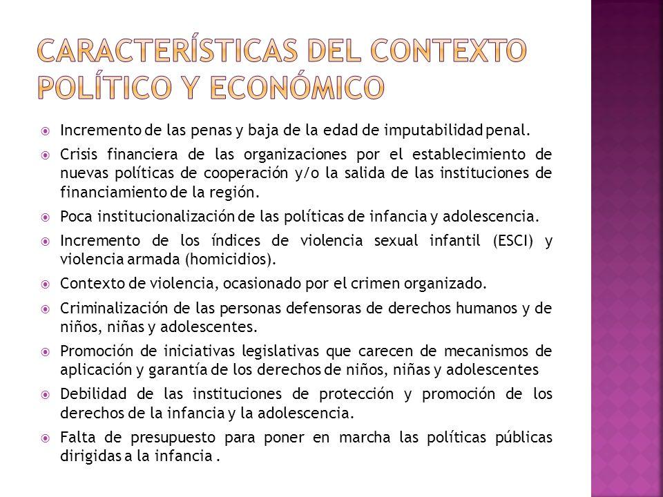Características del contexto político y económico