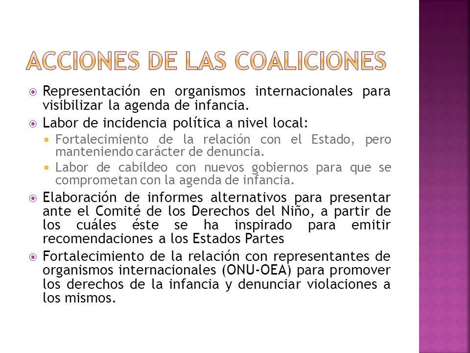 Acciones de las coaliciones