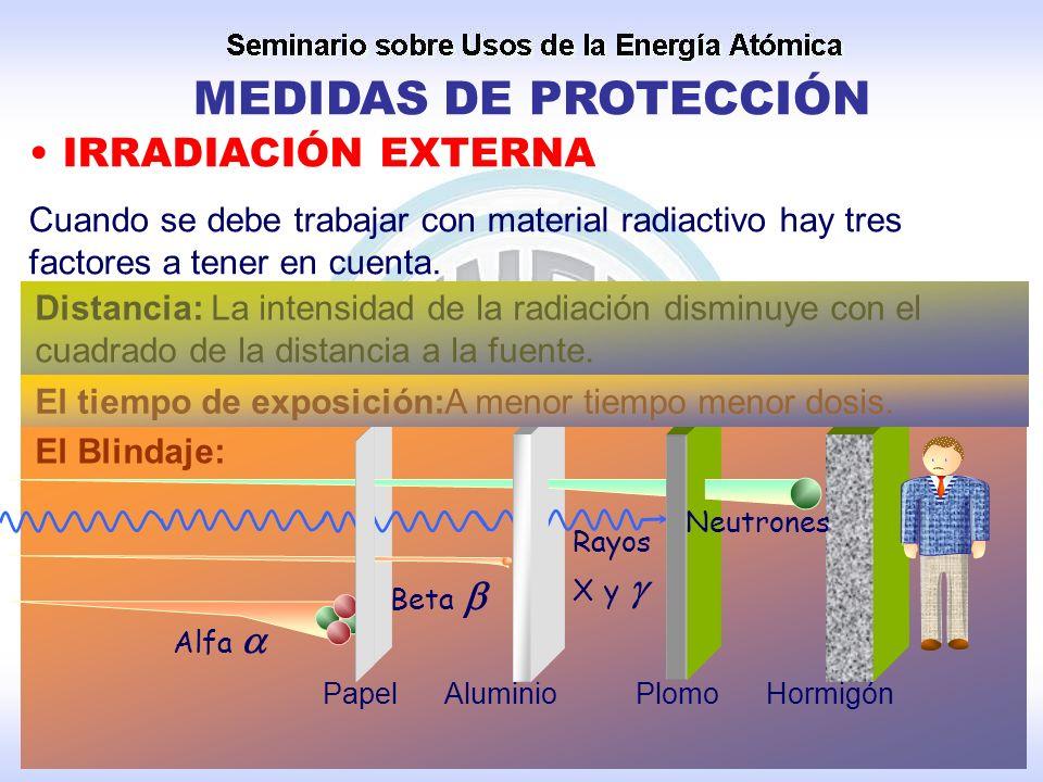 MEDIDAS DE PROTECCIÓN IRRADIACIÓN EXTERNA