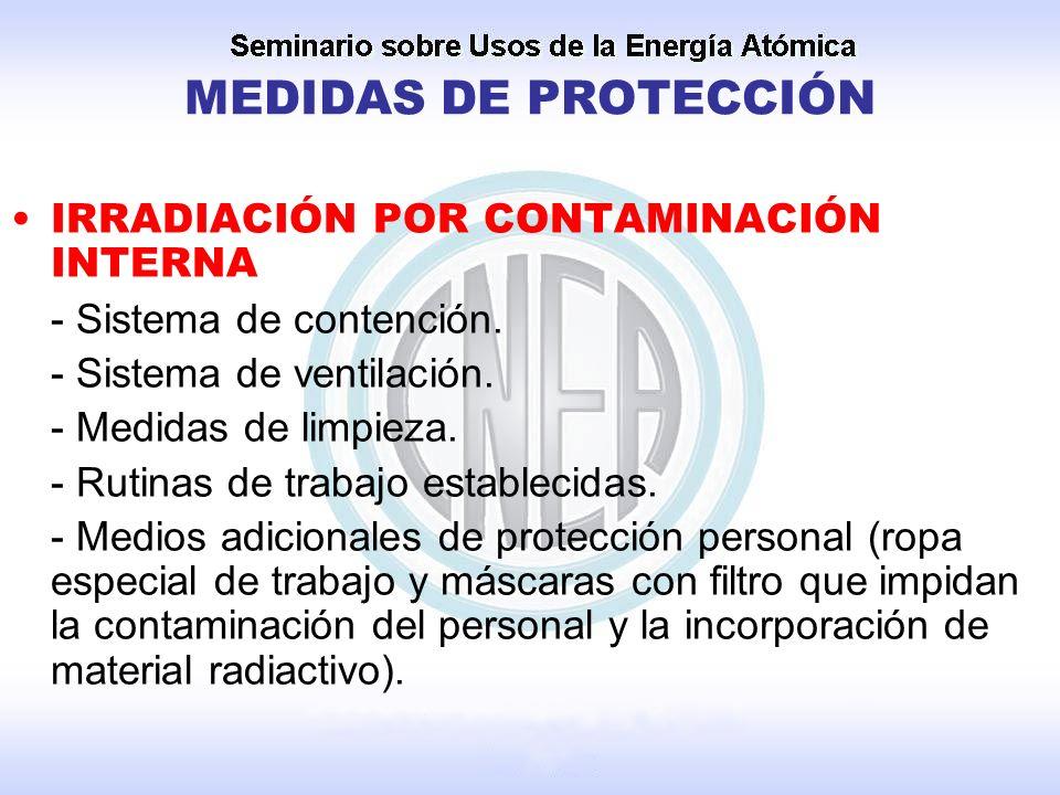 MEDIDAS DE PROTECCIÓN IRRADIACIÓN POR CONTAMINACIÓN INTERNA