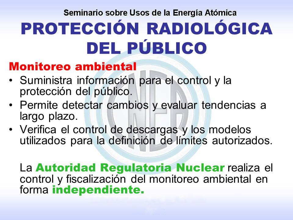 PROTECCIÓN RADIOLÓGICA DEL PÚBLICO