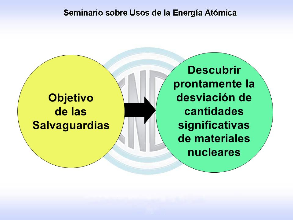 cantidades significativas de materiales nucleares