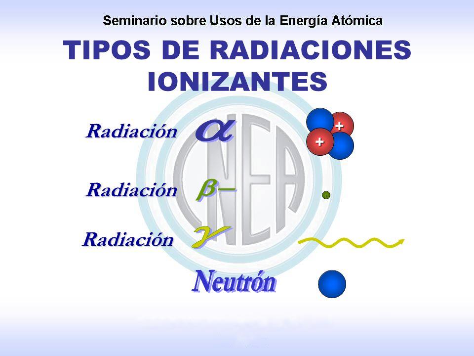 TIPOS DE RADIACIONES IONIZANTES