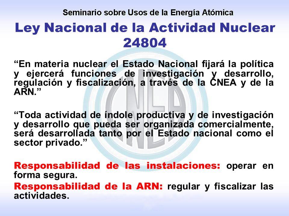 Ley Nacional de la Actividad Nuclear 24804